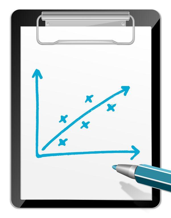 Klemmbrett positiver Chart